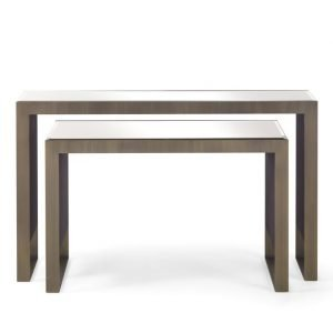 Golden Bridge console